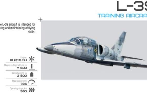 Aeronaves y drones nuevos
