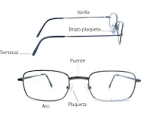 Reparación, limpieza de armazones y gafas