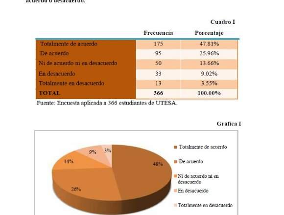 Asesor de Tesis Proyecto de Grado CHILE
