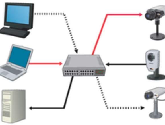 Instalación DIRECTV-FTA-TDT-Redes-Wifi-Cámaras