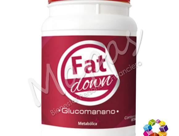 Glucomanano Regula la resistencia a la Insulina