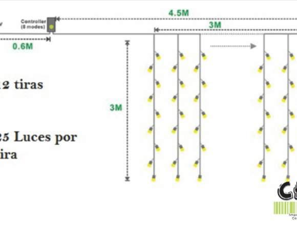 Cortinas LED 4.5m x 3m