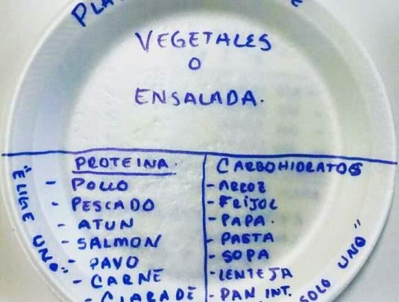 INICIA PROYECTO DE VIDA (Actividad Propia)