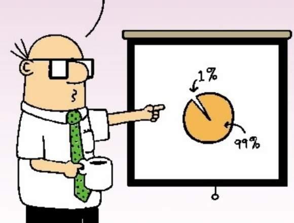 Prüfungsvorbereitungen für Wirtschaftsgymnasien