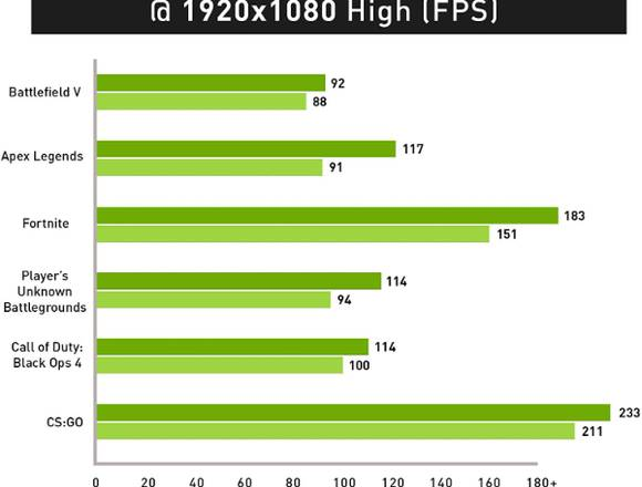 BUYPOWER - Black PC Desktop Tracker