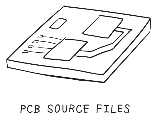pcb source files