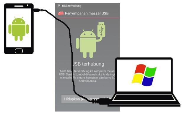 Cara Memperbaiki Hp Android Mati Total Cepat Panas Dan Lemot