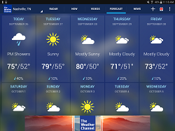 (2) the weather channel