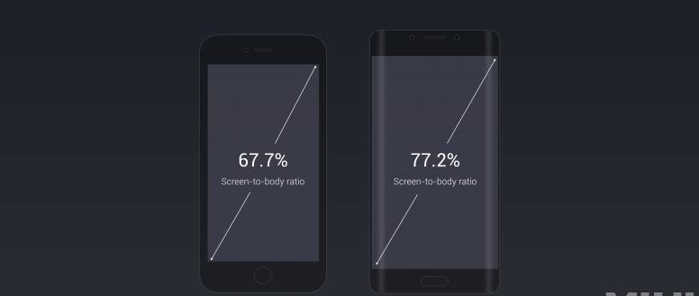 Xiaomi-Mi-Note-2-Vs-iPhone-7