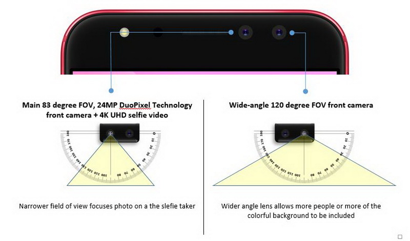 Zenfone Selfie Pro