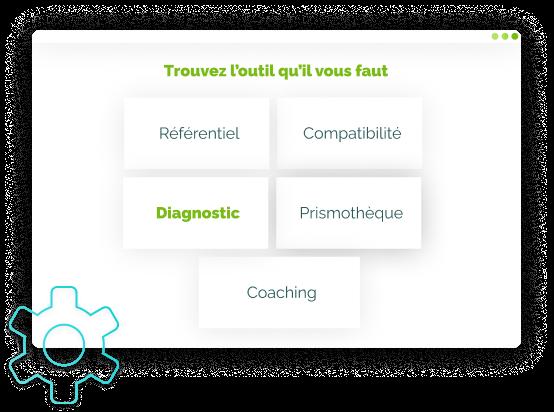 illustration de l'étape 3 des Tools : choix de l'outil Diagnostic collaborateurs