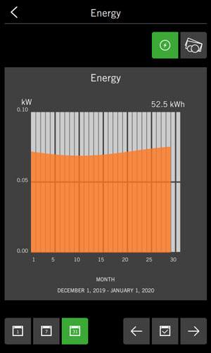 SD Touch 2 - Keep track of energy consumption and cost with statistic graphs