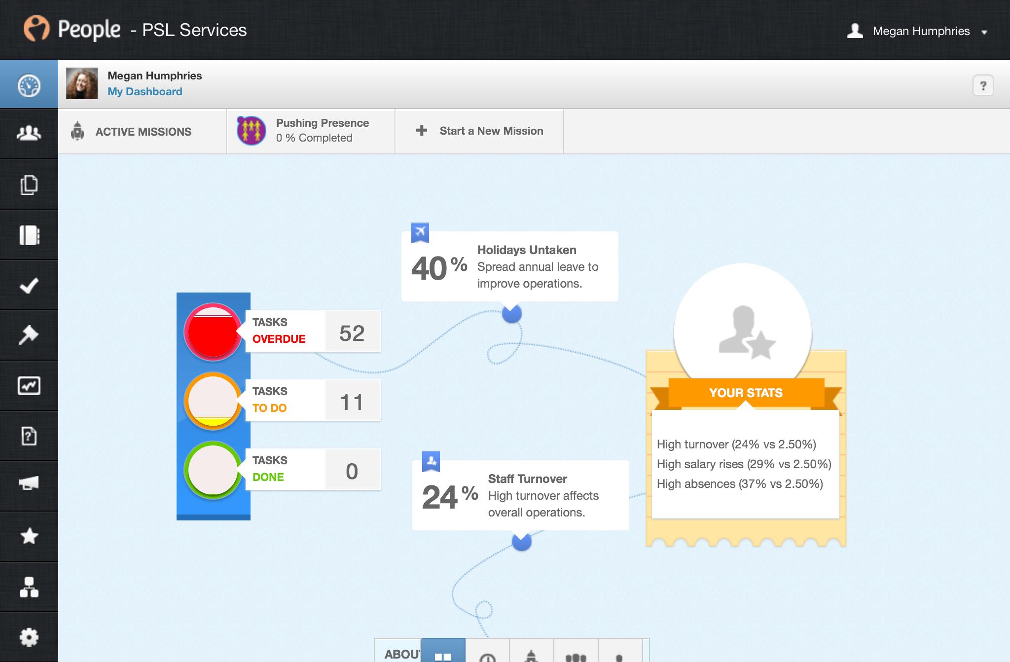 People HR Screenshot
