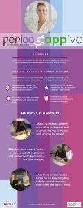 Perico & Appivo infographic