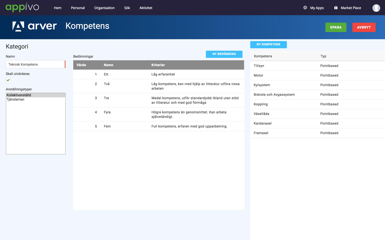 arver-set-competence