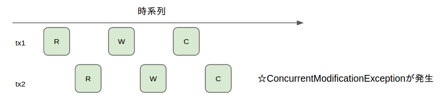 ds_transaction_01