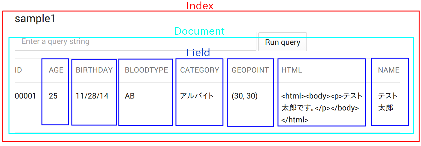 Google Developers Console (14)