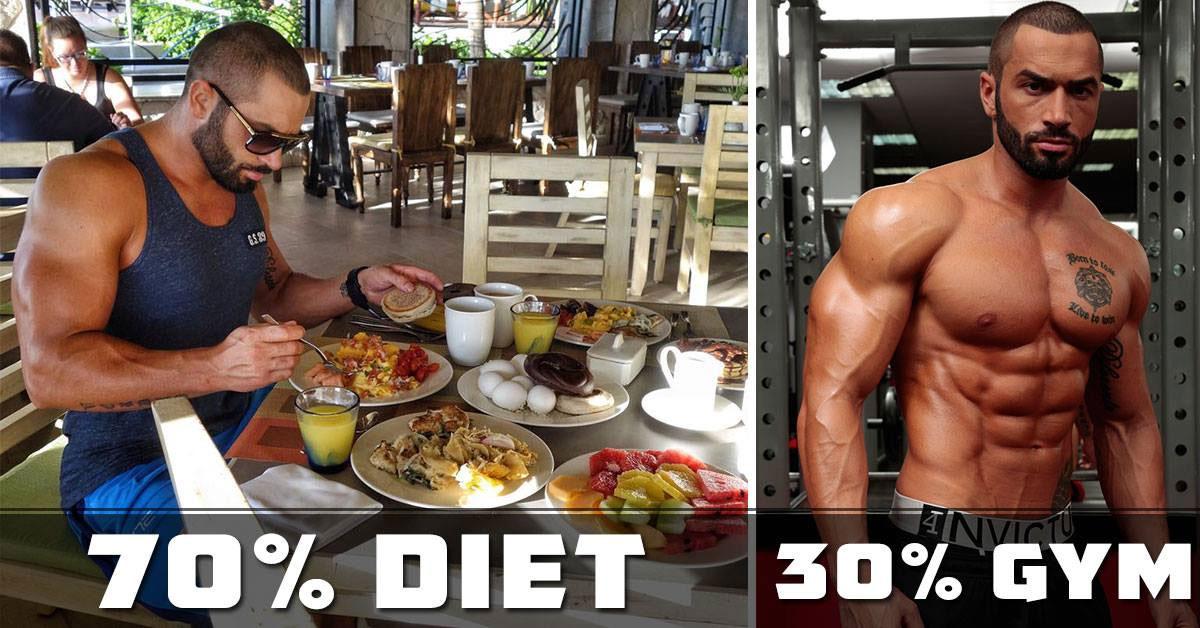 Diet Plan Everyday