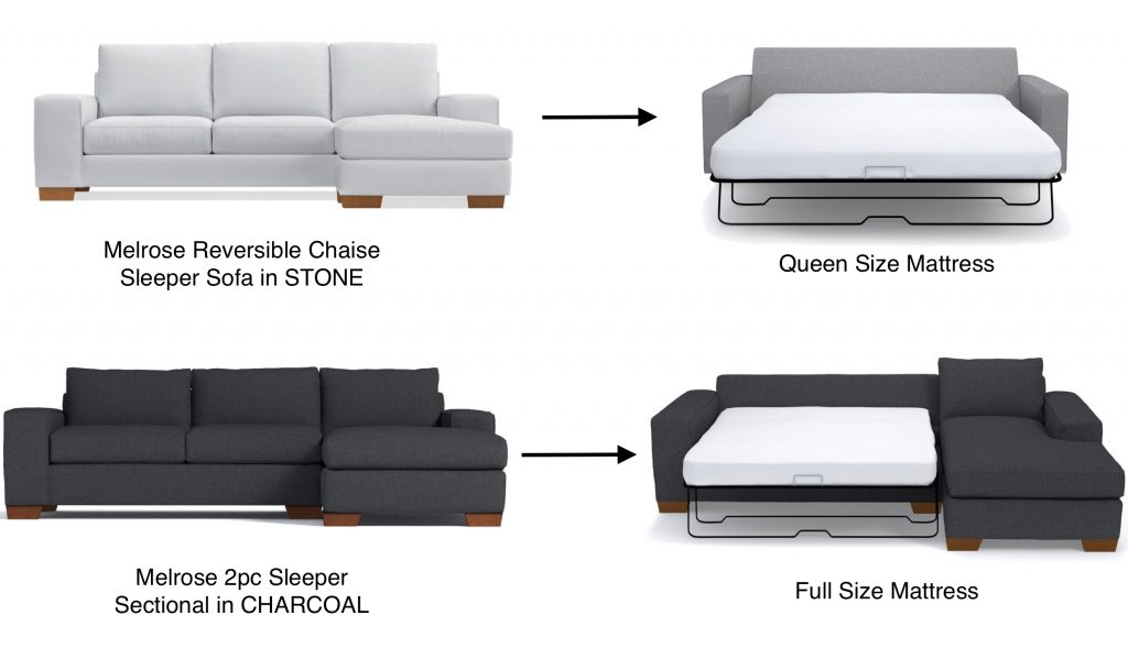 Reversible Chaise Sofas The