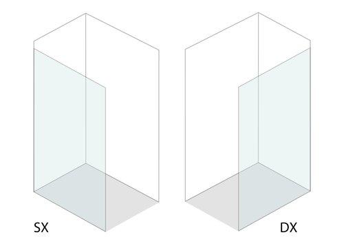 sx-dx