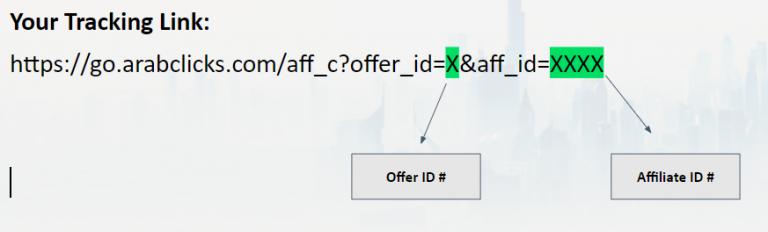 ما هي روابط الافلييت أو روابط التتبع Affiliate Tracking Links