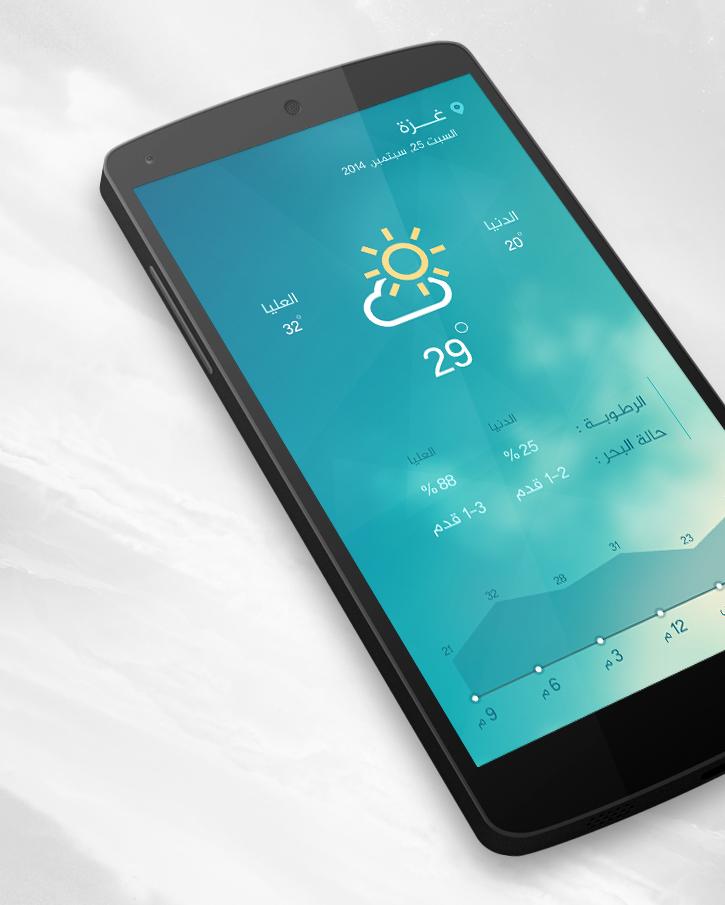 UI inspiration: Stunning App Designs ~ Arabikart