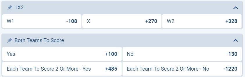 British odds