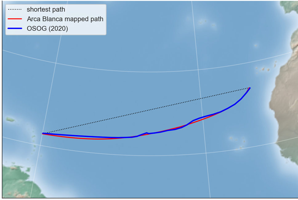 The path taken by OSOG compared to one of those Arca Blanca mapped for them in advance