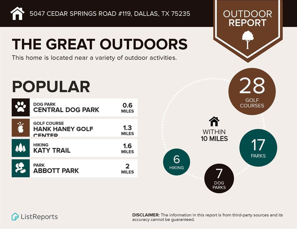 5047 Cedar Springs  Road, Dallas, Texas 75235 - acquisto real estate mvp award real estate logan lawrence