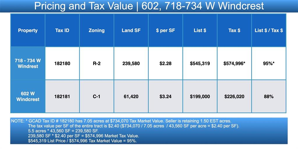 718 Windcrest  Street, Fredericksburg, Texas 78624 - acquisto real estate best realtor dallas texas linda miller agent for cultural buyers