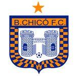 Boyacá Chicó F.C (En 🏡)
