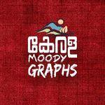 KERALAMOODYGRAPHS™