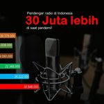 Radio Music Director & Penyiar