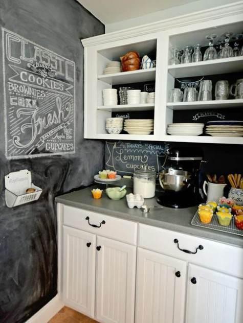 Parete e sopra top cucina dipinto a lavagna con scritte