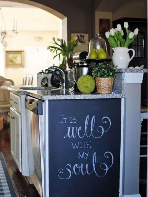 Vernice Lavagna su pannello laterale mobile cucina