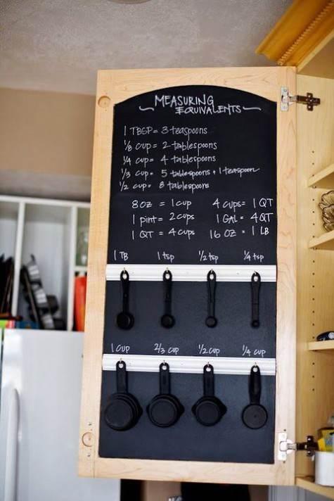 Pannello interno di un pensile cucina in legno verniciato con pittura lavagna