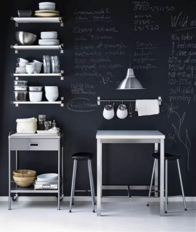 Vernice lavagna con scritte su parete intera