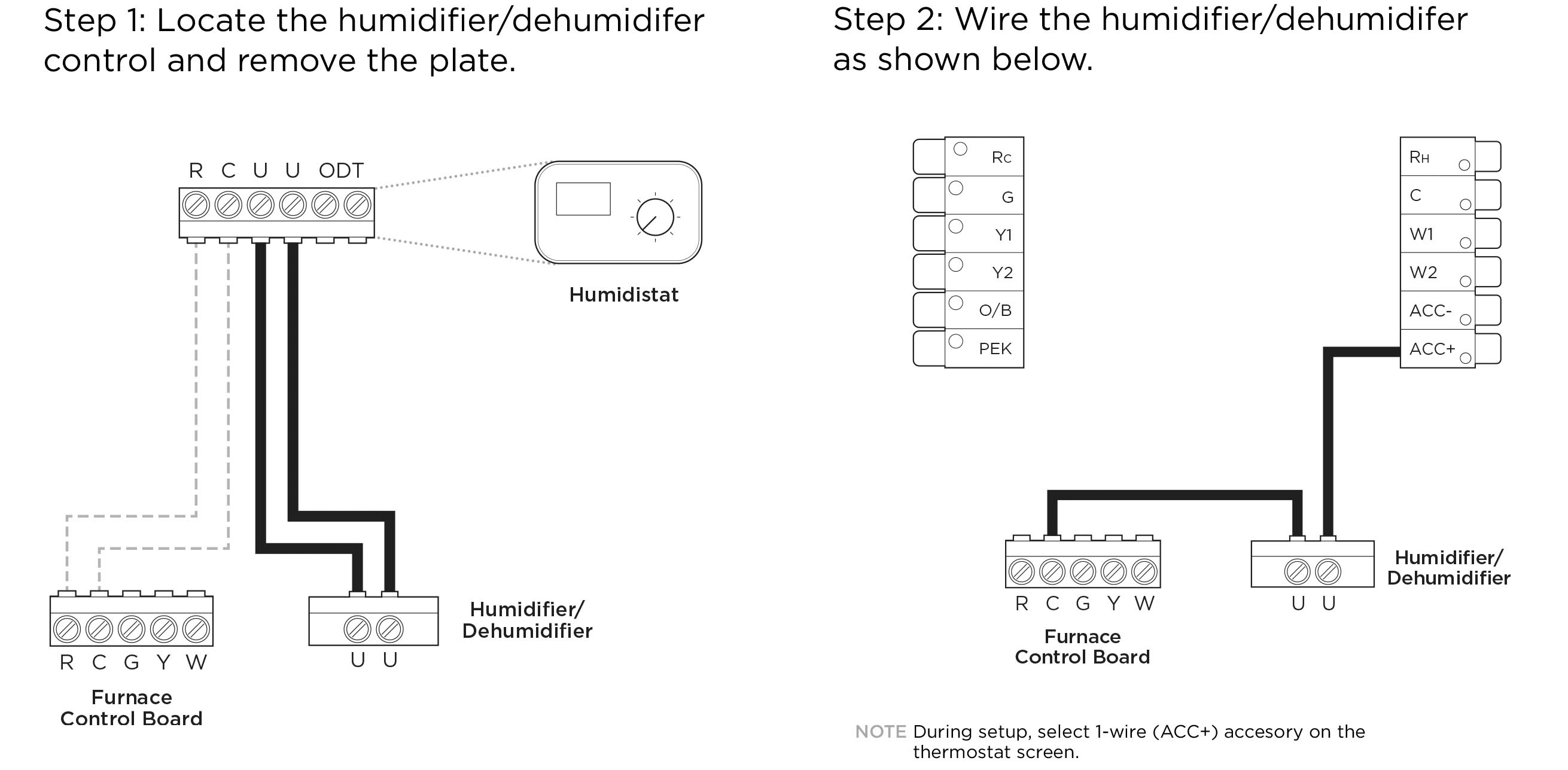 Furnace to wire humidifier How to