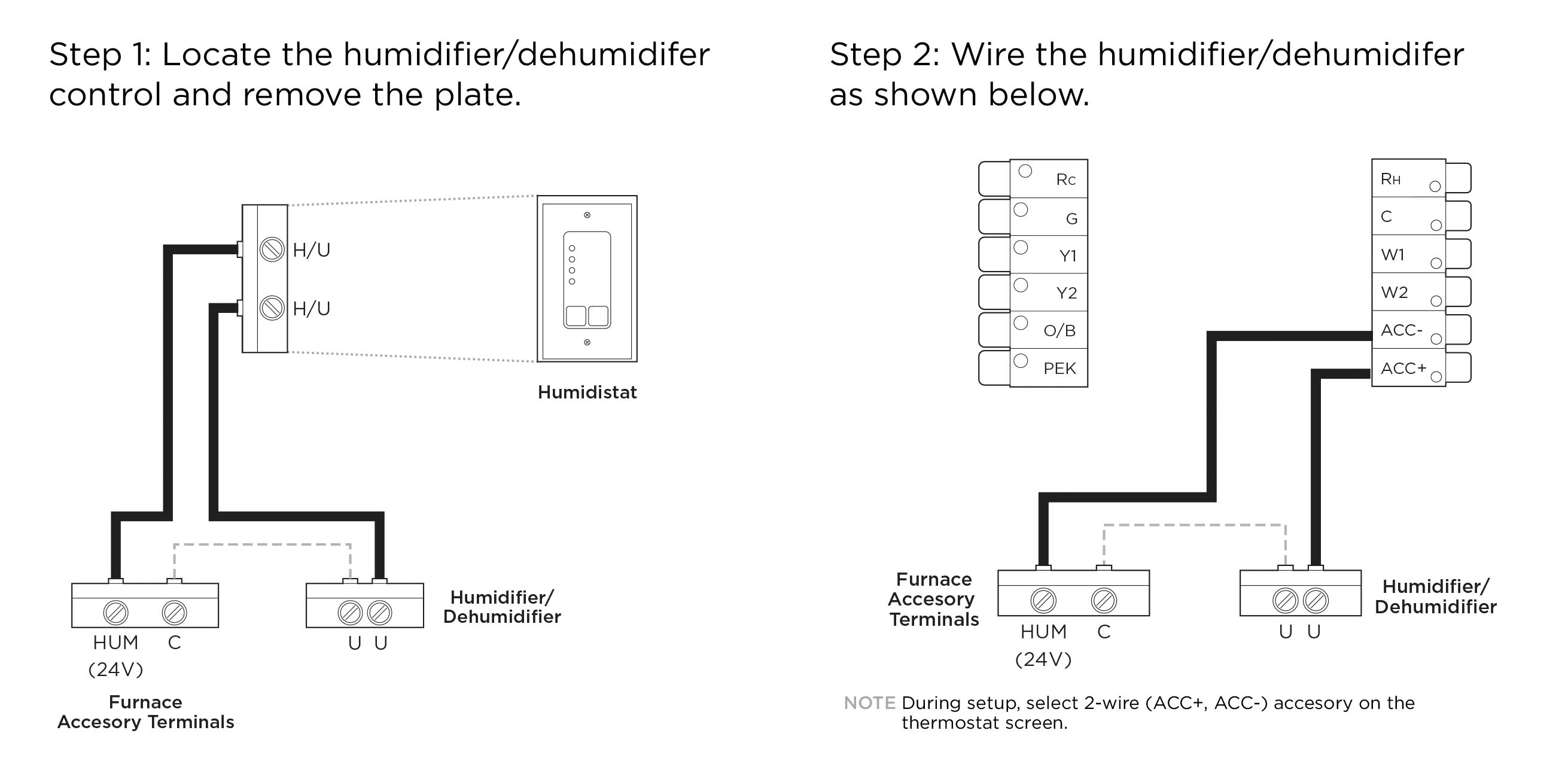 Furnace wire humidifier to How to