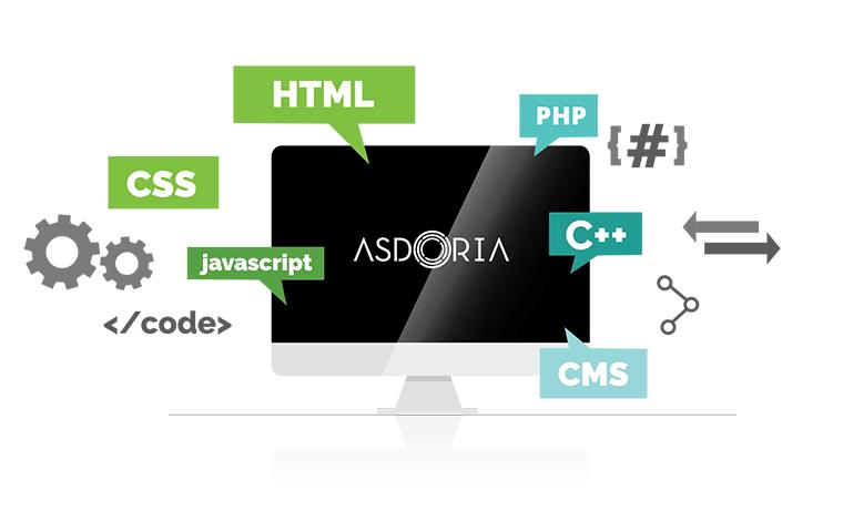Schéma développement web : langages de programmation