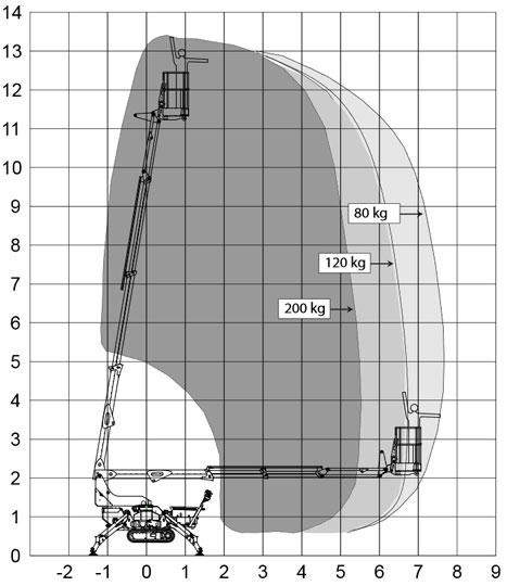 abaque-nacelle-arraignee-13-m-min1