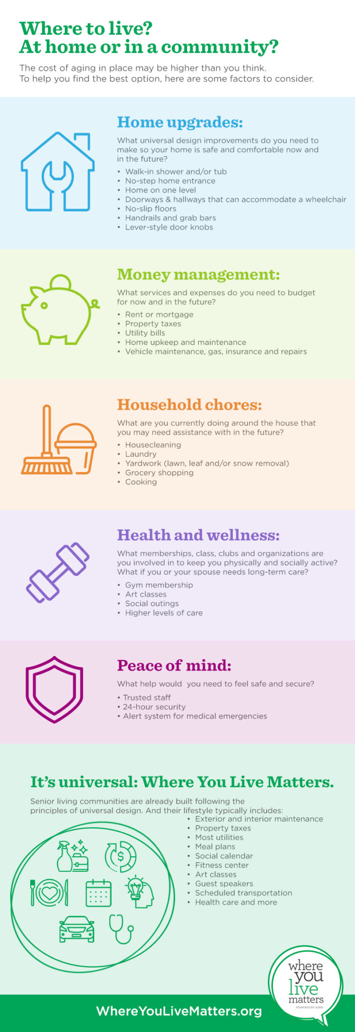 infographic explaining the costs of aging in place vs moving to a senior living community