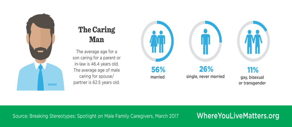 The Caring Man