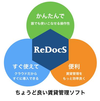 リドックスは簡単ですぐ使えて便利な賃貸管理ソフトです