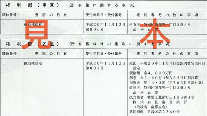 登記簿謄本(登記事項証明書)の表題部