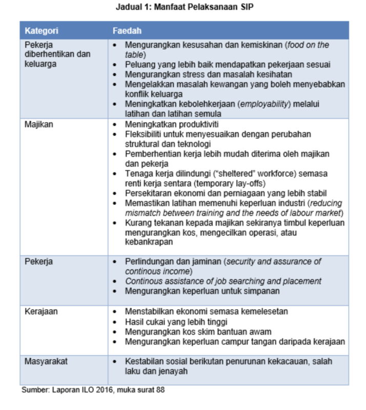 benefits and motivation systems in malaysia Studies show that improvement in teacher motivation has benefits for students as well as teachers however, there  teacher motivation and job satisfaction:.
