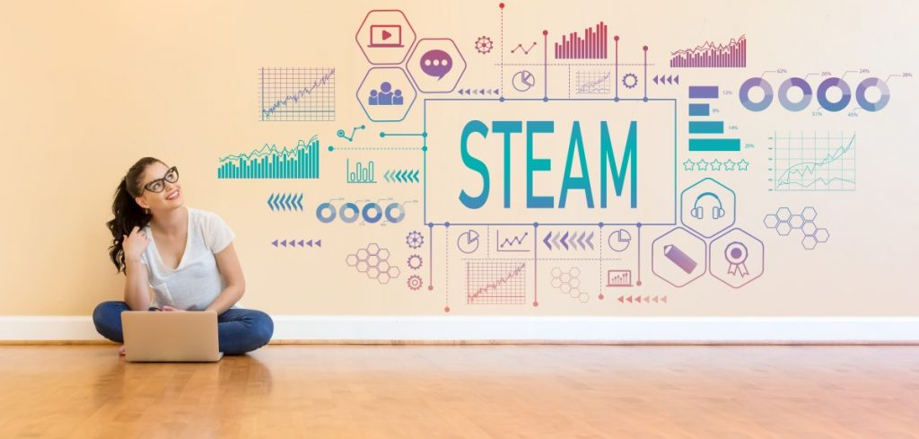 Creative and Interactive fun iPad Games