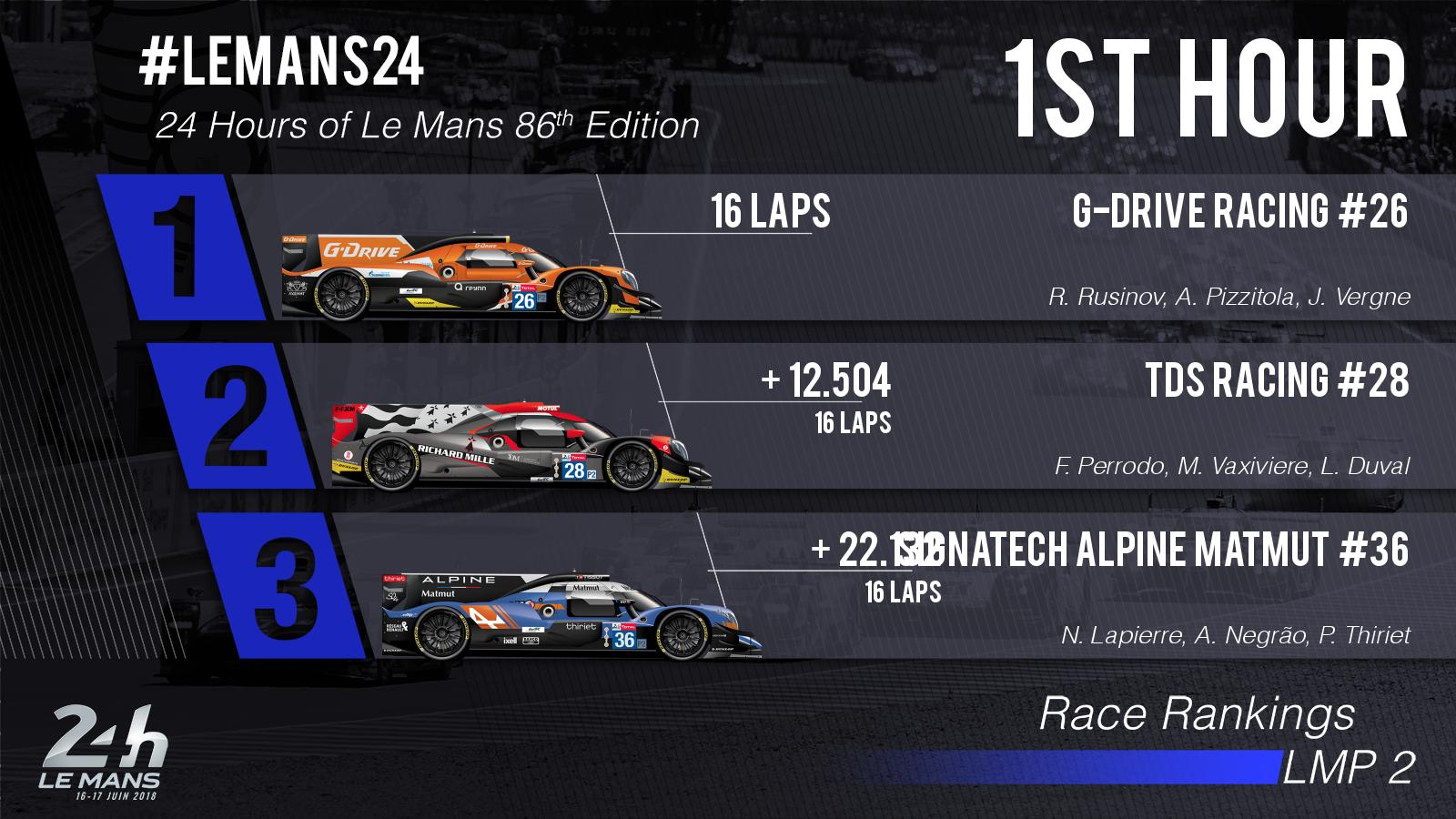 24 Horas de Le Mans 2018 - Página 2 5b251805bed36