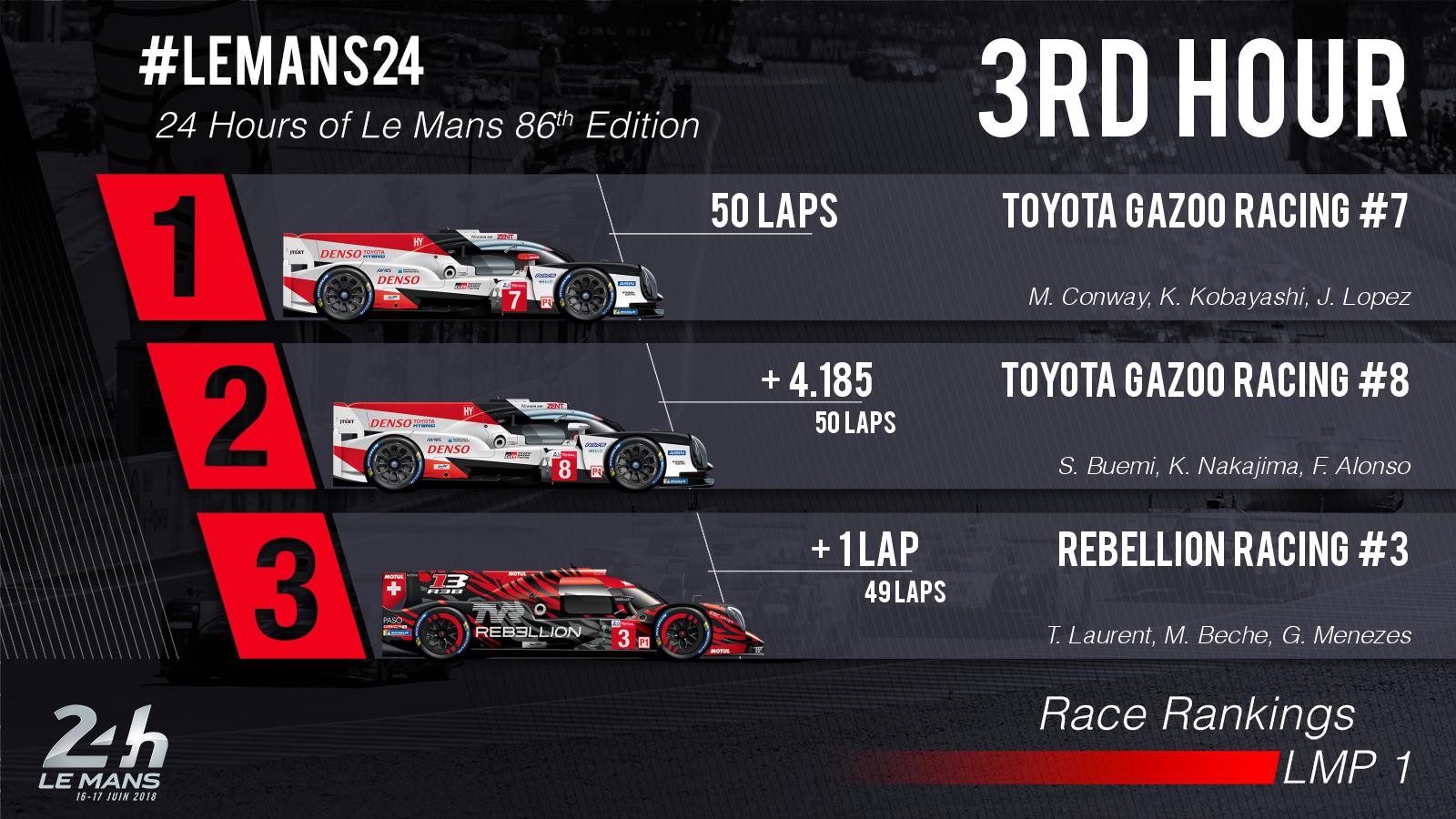 24 Horas de Le Mans 2018 - Página 3 5b253470ed43b
