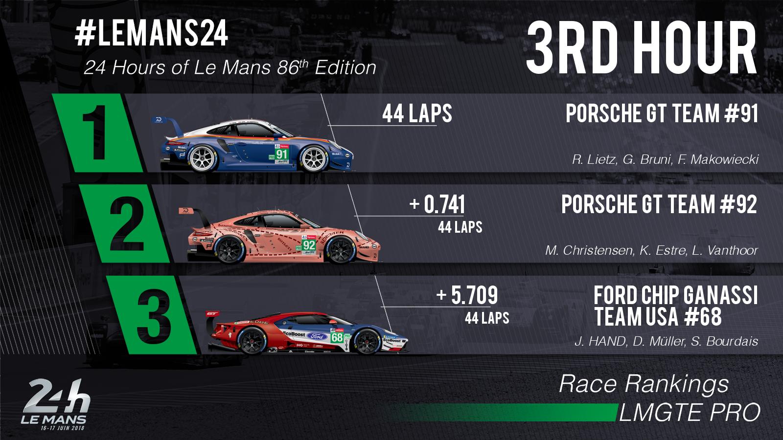 24 Horas de Le Mans 2018 - Página 3 5b2534739ed34